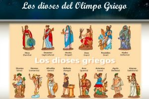 IMAGEN DE DIOSES DEL OLIMPO