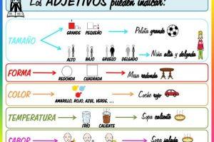 IMAGEN DE ADJETIVOS / Adjectives Image