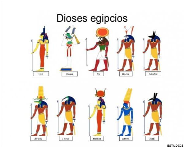 DIOSES EGIPCIOS: Sus Nombres y Significados.