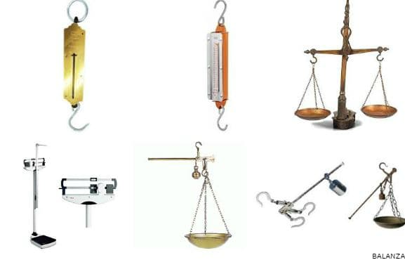 ROMAN SCALE: What is the Roman Scale for Weighing ?